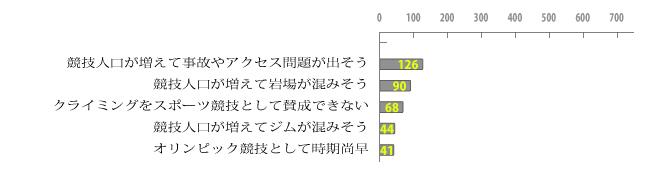 hantai_data11