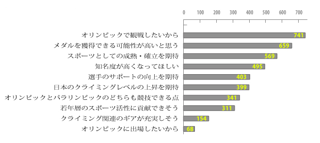 sansei_data11